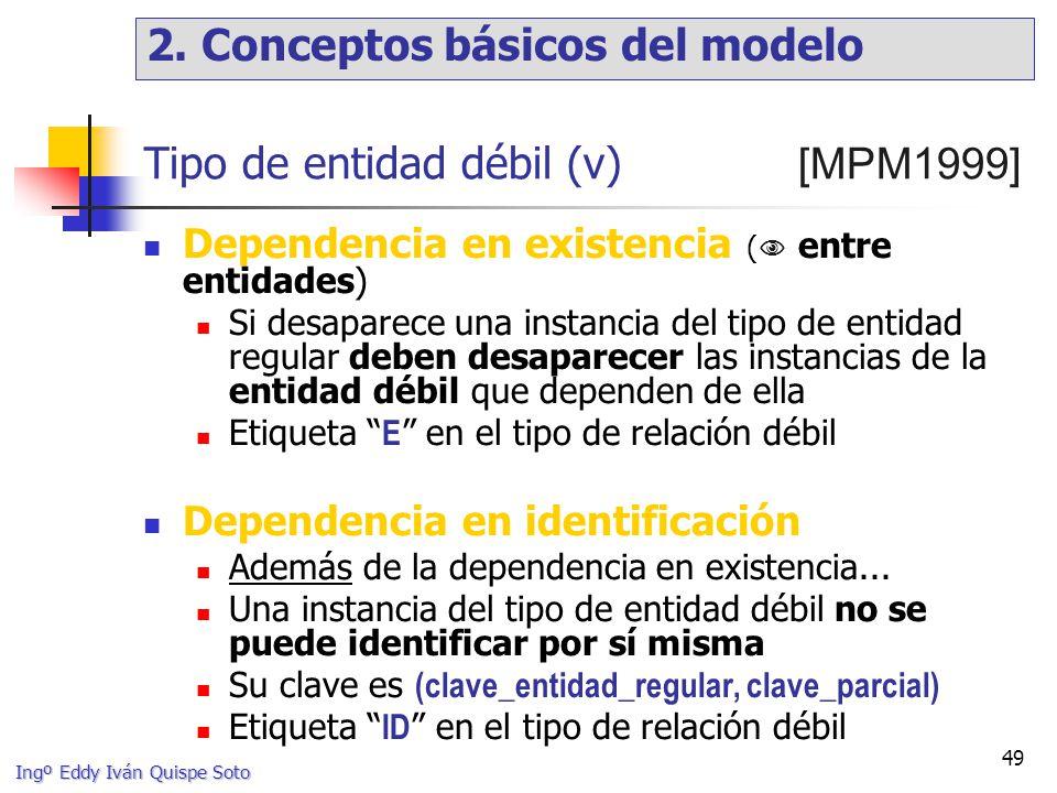 Tipo de entidad débil (v) [MPM1999]